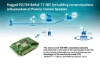 Rugged PC/104 Baikal-T1 SBC for building communications infrastructure of Process Control Systems