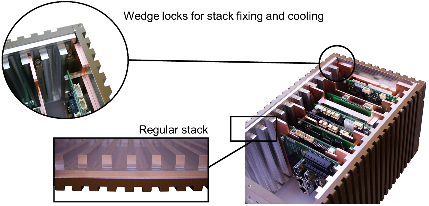 Conduction Cooled Systems